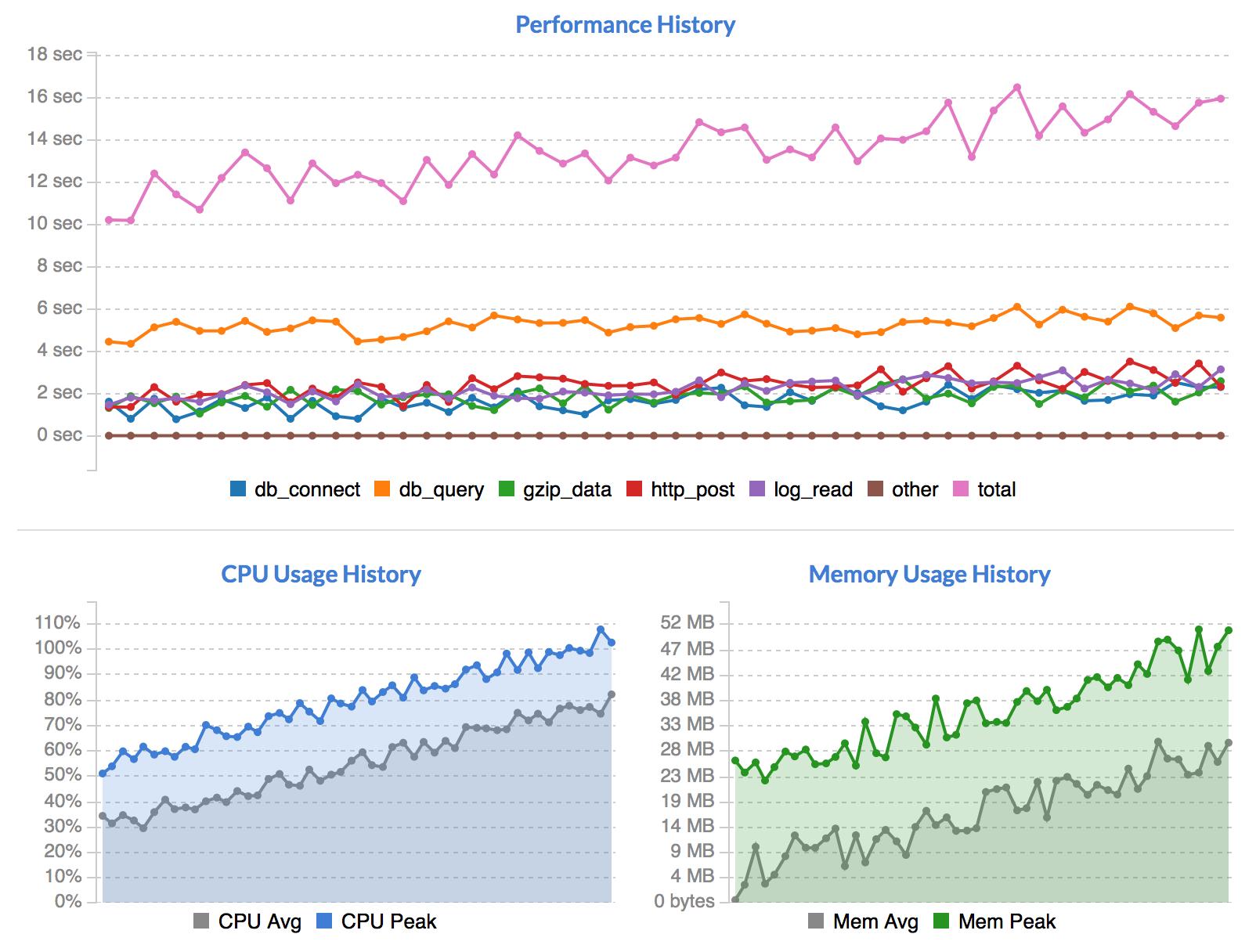 Graphs Screenshot