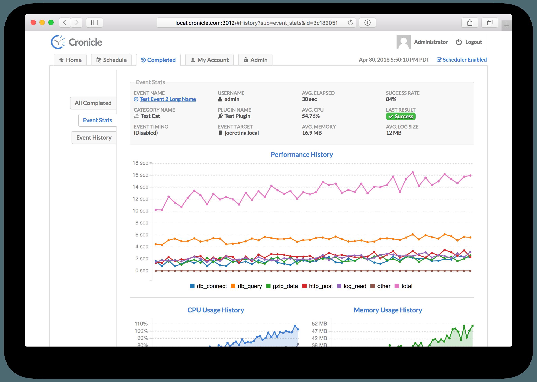 Event Stats Screenshot